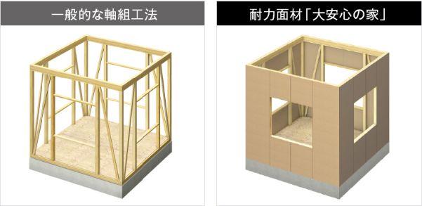 タマホーム 工法・構造